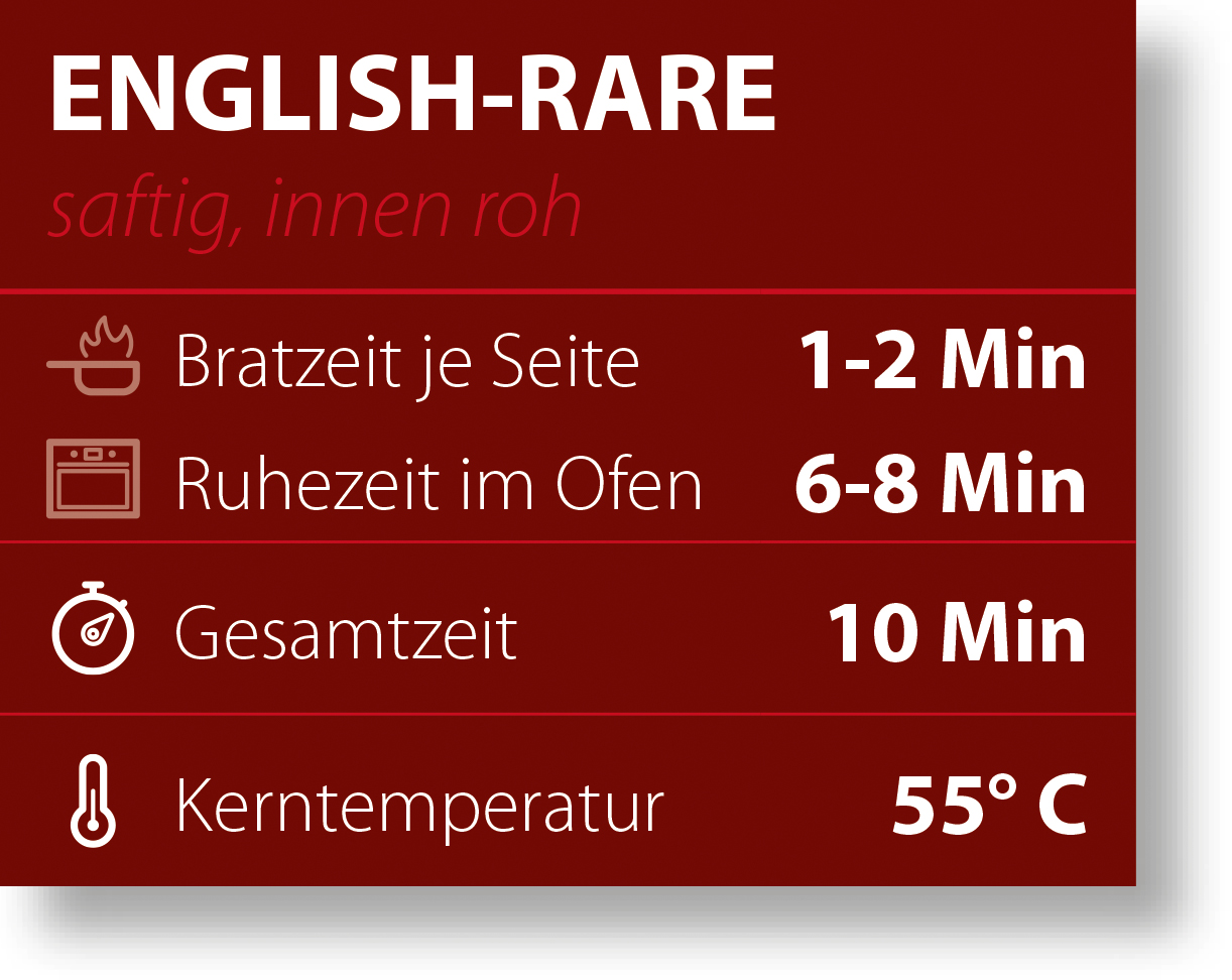 Tipps-english-rare.jpg